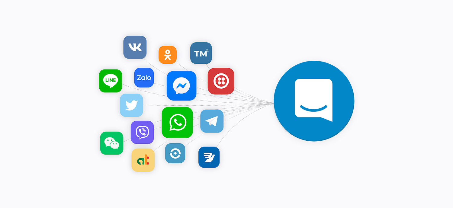 the future of live chat is by connecting all messenger channels into one live chat platform